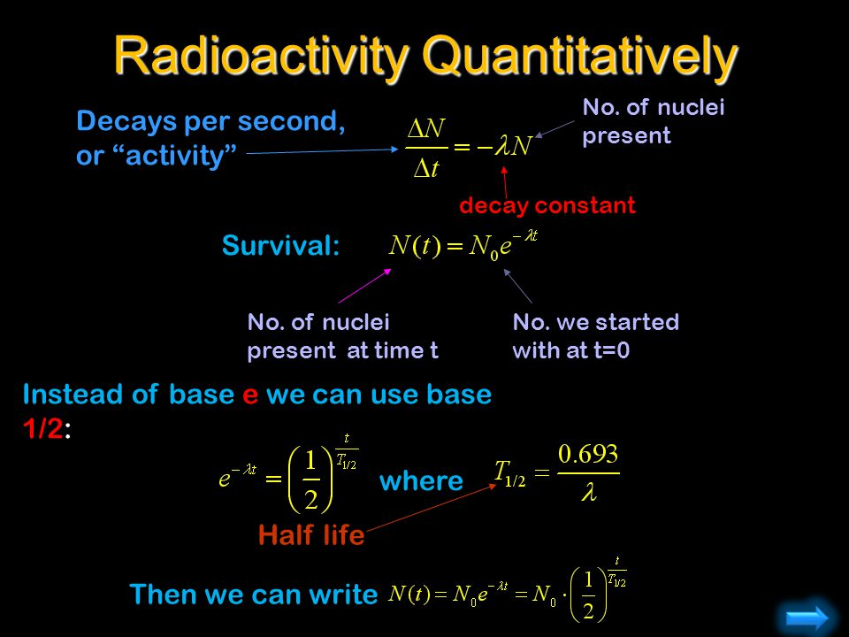 Radioactivity Quantitatively