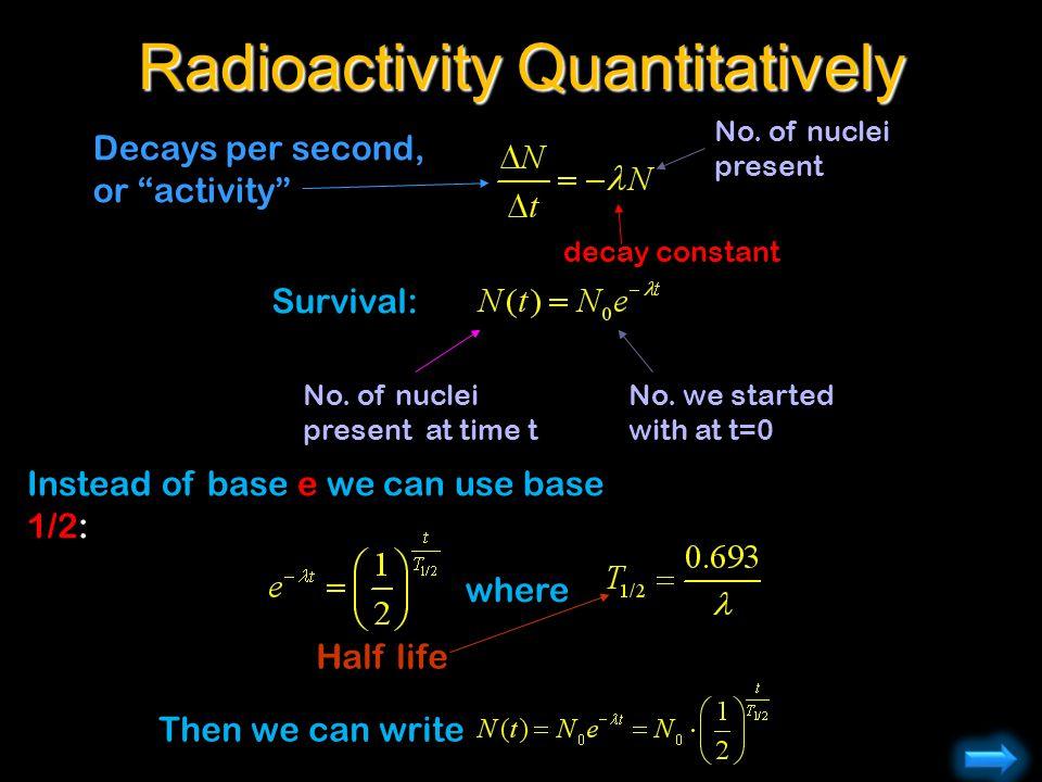 Radioactivity Quantitatively