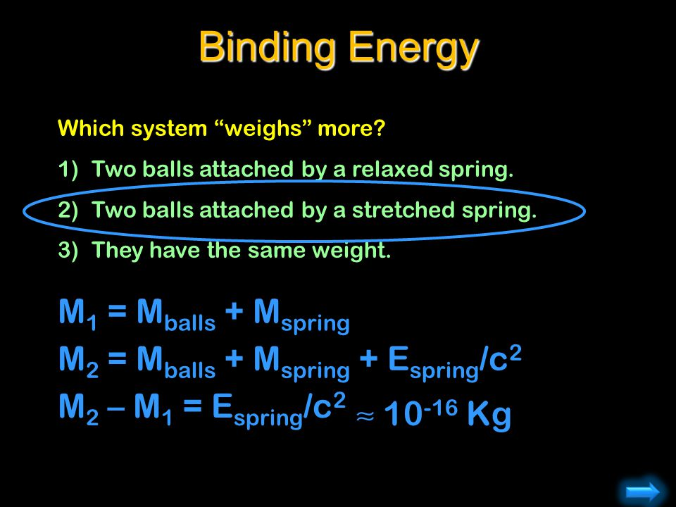 Binding Energy M1 = Mballs + Mspring