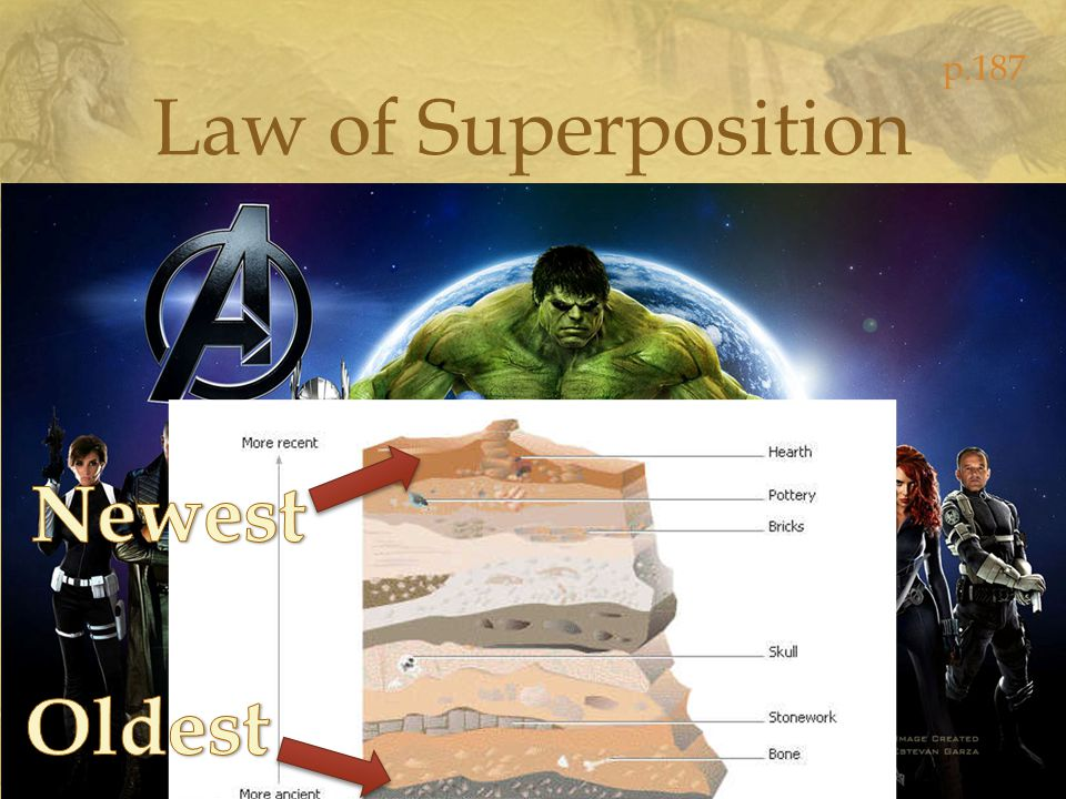 Law of Superposition Newest Oldest p.187