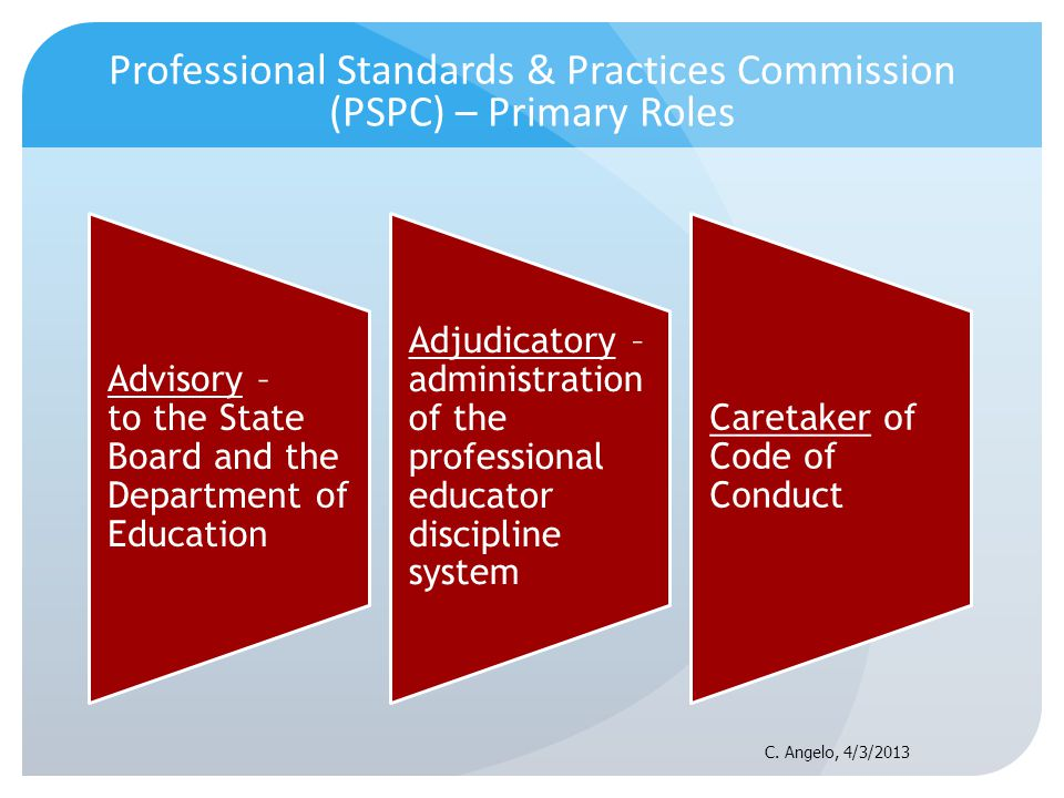 Professional Standards & Practices Commission (PSPC) – Primary Roles