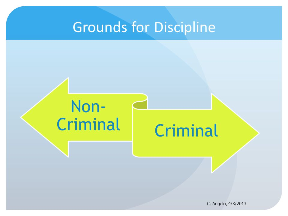 Grounds for Discipline