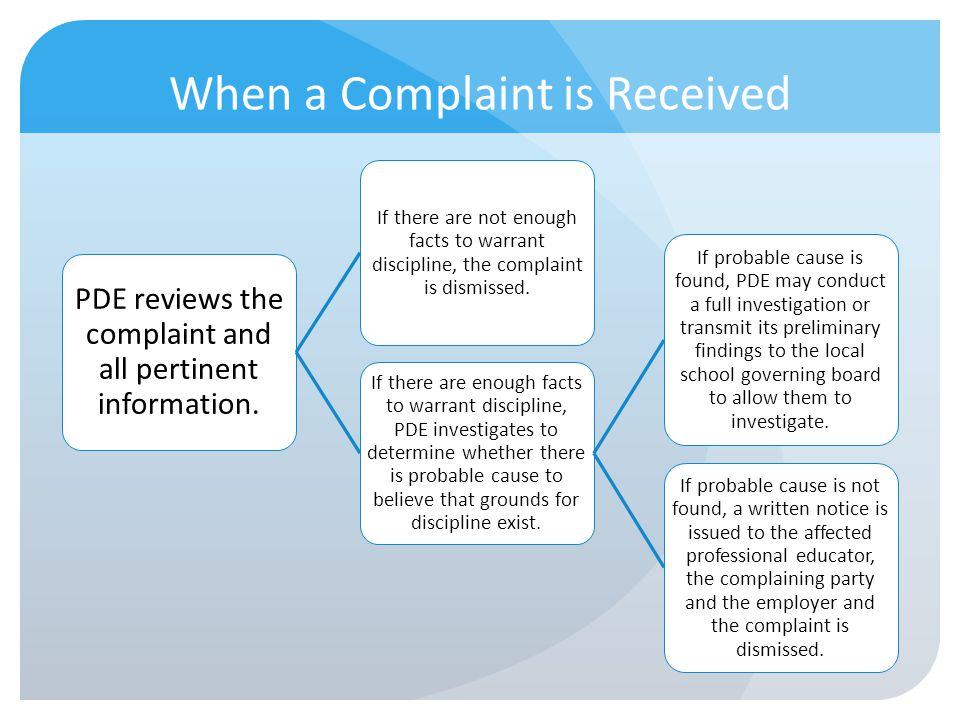 When a Complaint is Received