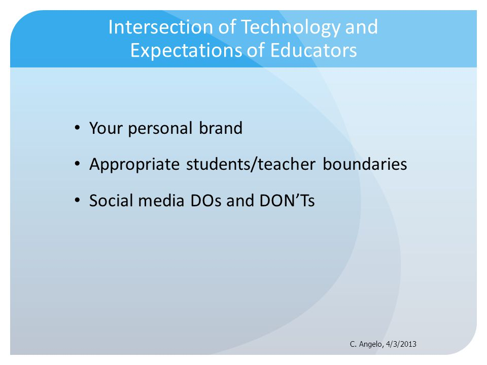 Intersection of Technology and Expectations of Educators