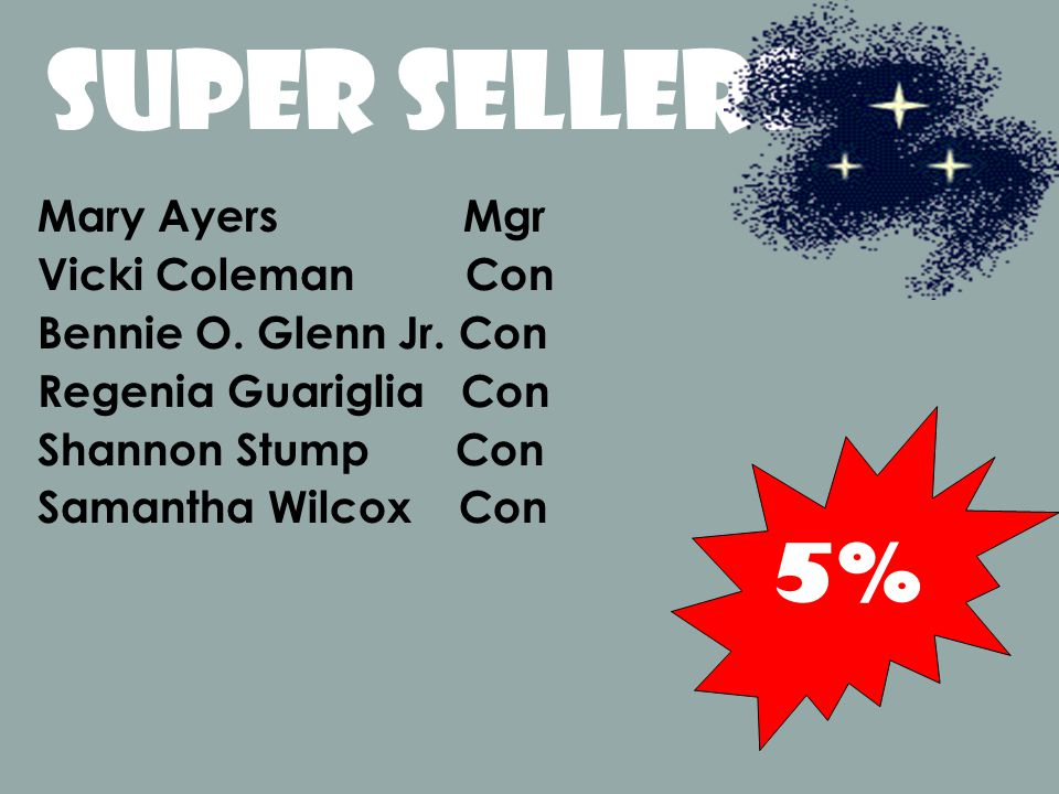 Super Sellers 5% Mary Ayers Mgr Vicki Coleman Con