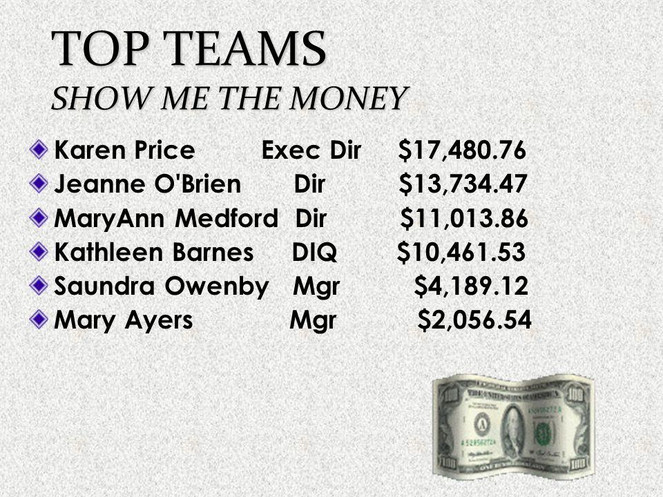 TOP TEAMS SHOW ME THE MONEY