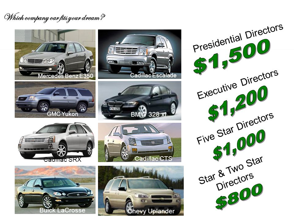 Which company car fits your dream