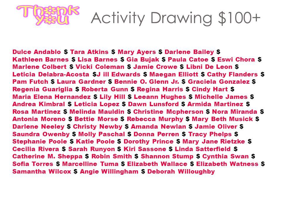 Activity Drawing $100+ Dulce Andablo $ Tara Atkins $ Mary Ayers $ Darlene Bailey $