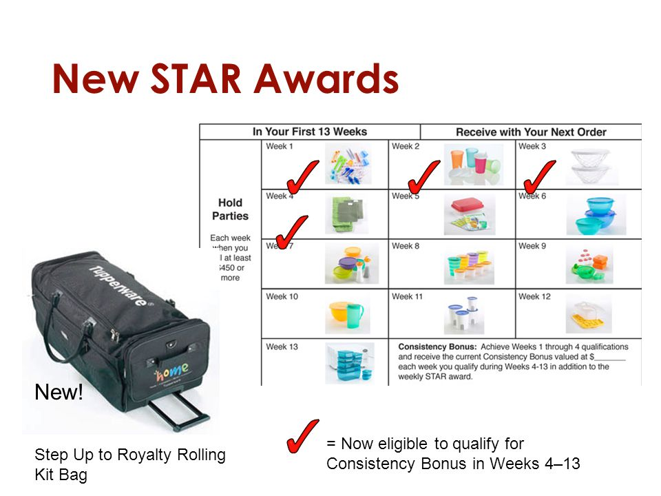 New STAR Awards New! Step Up to Royalty Rolling Kit Bag