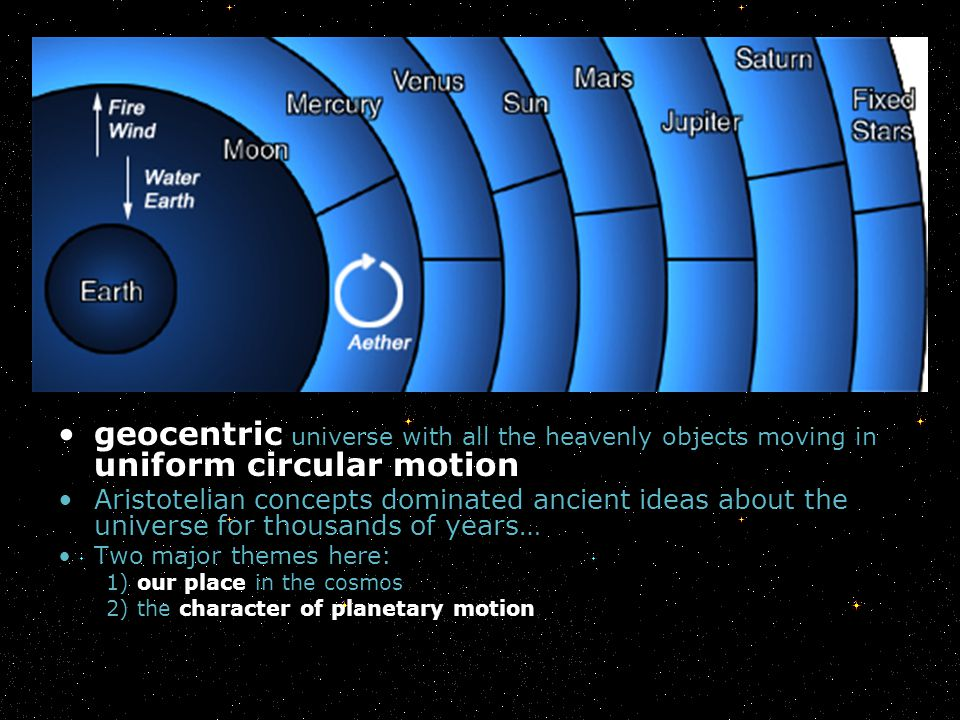 geocentric universe with all the heavenly objects moving in uniform circular motion