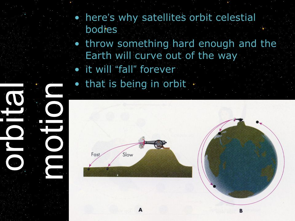 orbital motion here's why satellites orbit celestial bodies