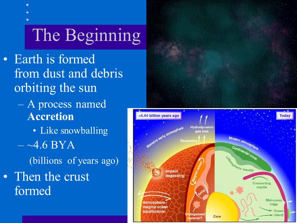 The Beginning Earth is formed from dust and debris orbiting the sun