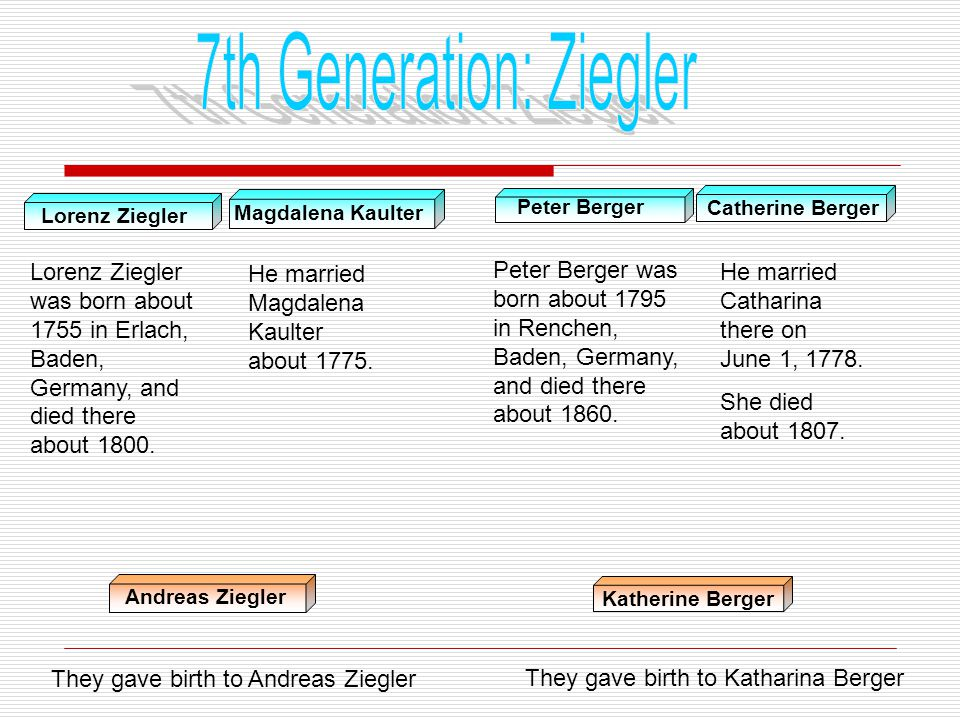 7th Generation: Ziegler