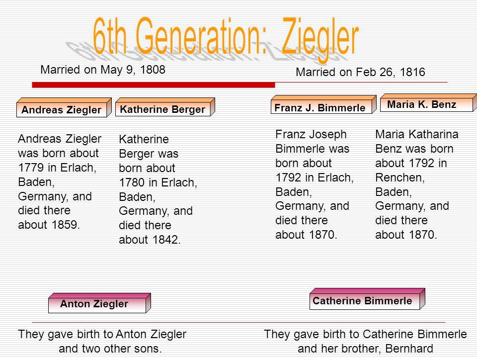 6th Generation: Ziegler