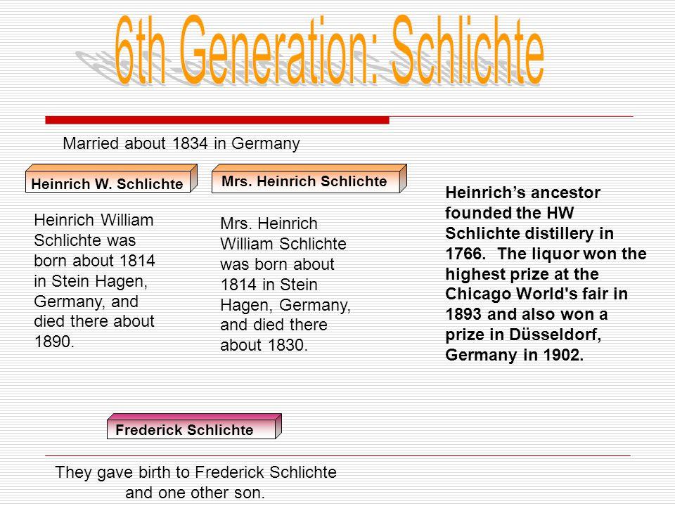 6th Generation: Schlichte