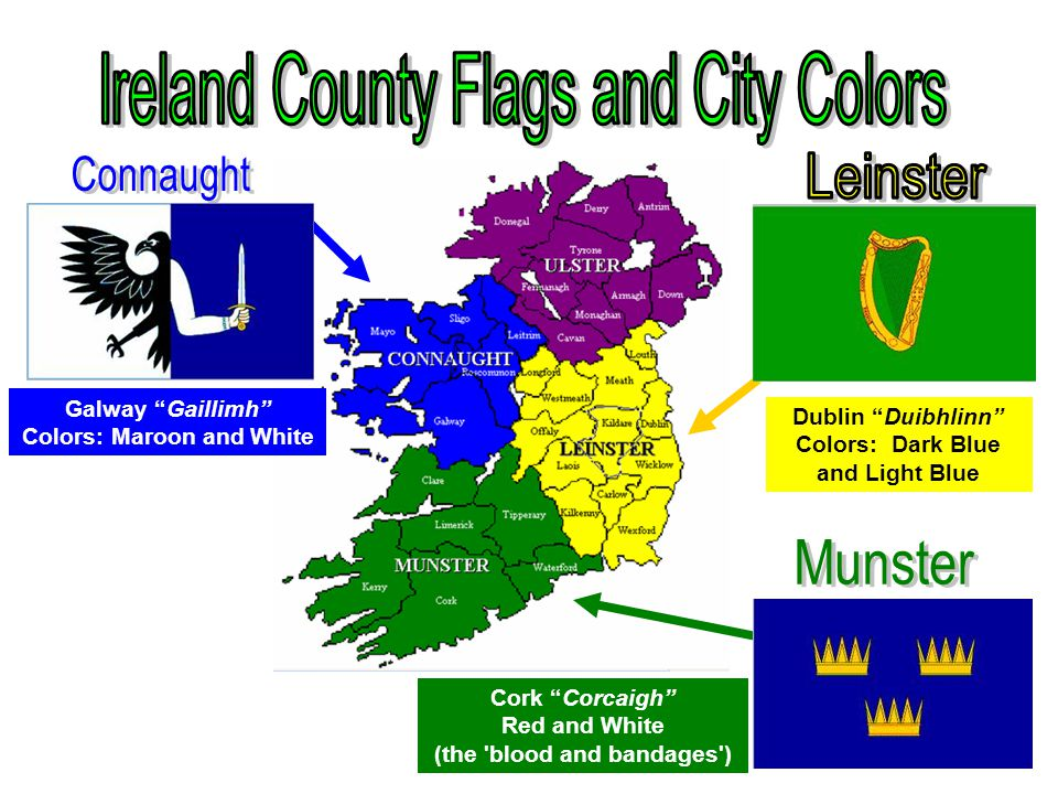 Ireland County Flags and City Colors