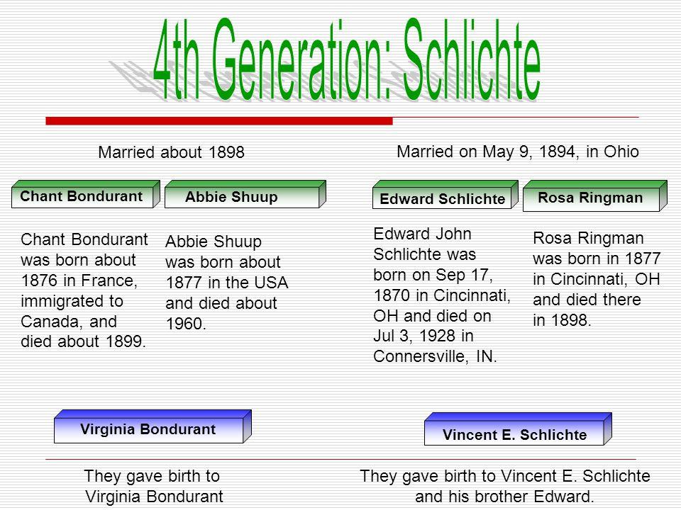 4th Generation: Schlichte