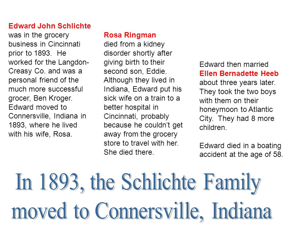 In 1893, the Schlichte Family moved to Connersville, Indiana