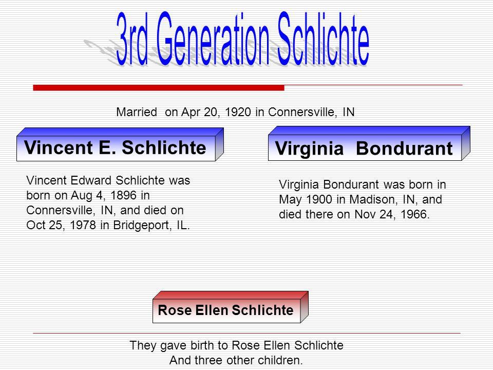 3rd Generation Schlichte