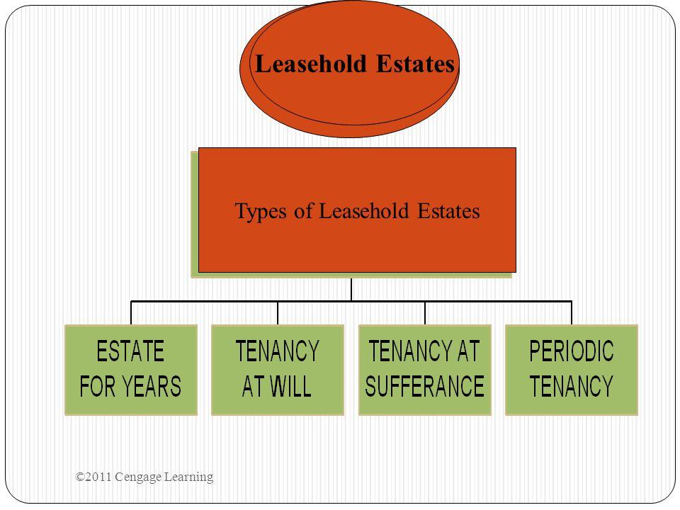 Types of Leasehold Estates