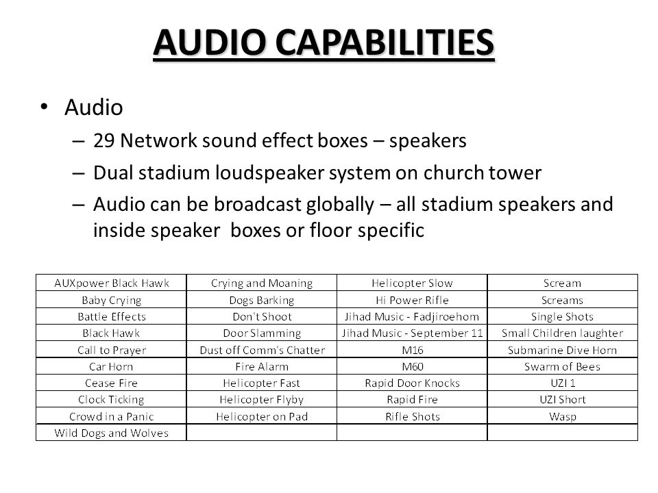 AUDIO CAPABILITIES Audio 29 Network sound effect boxes – speakers