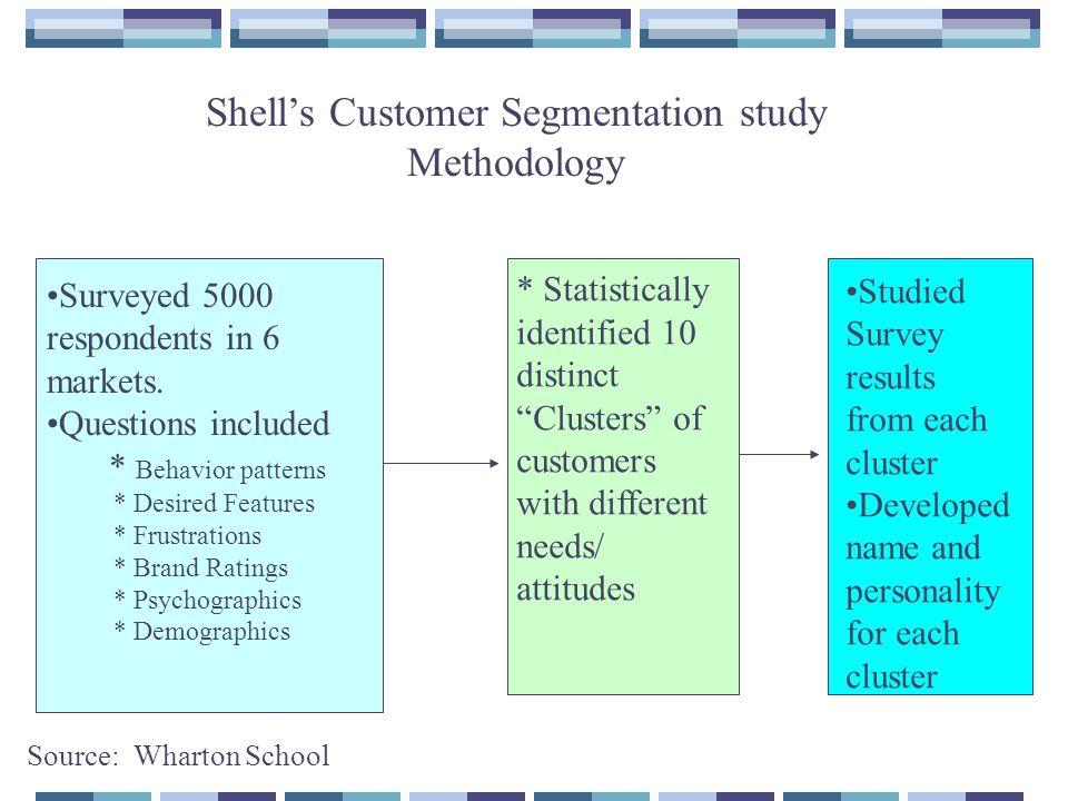 Shell's Customer Segmentation study Methodology