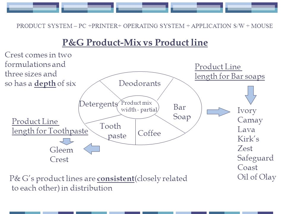 P&G Product-Mix vs Product line