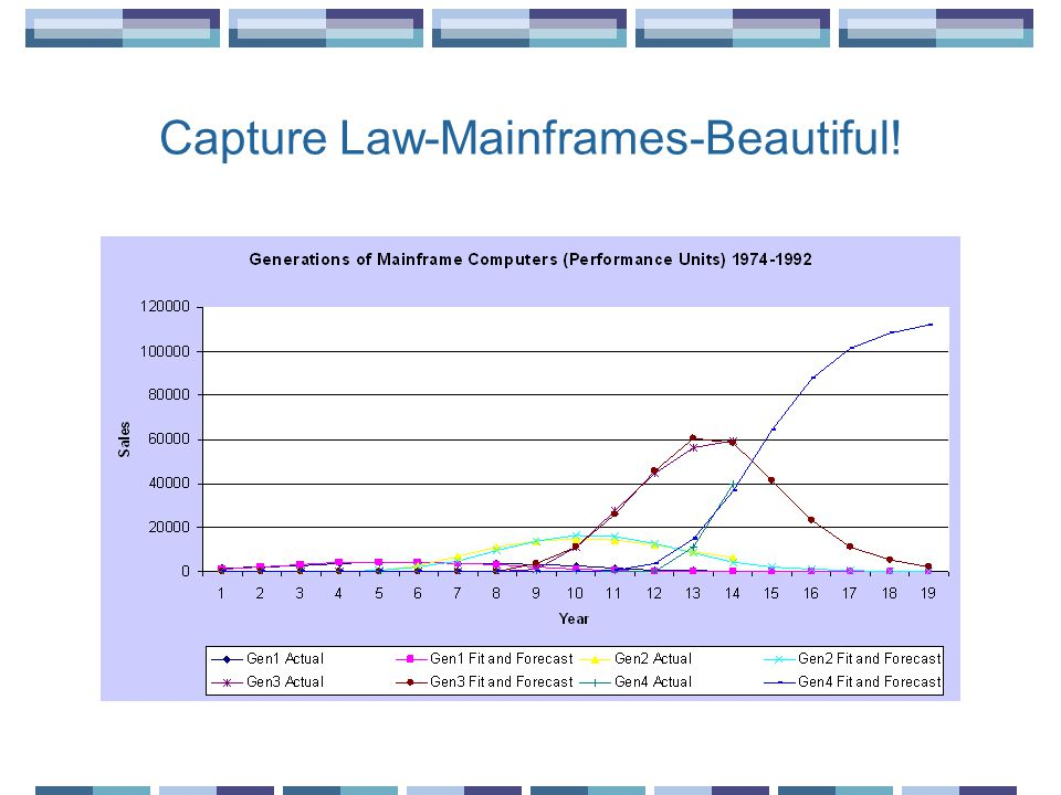 Capture Law-Mainframes-Beautiful!