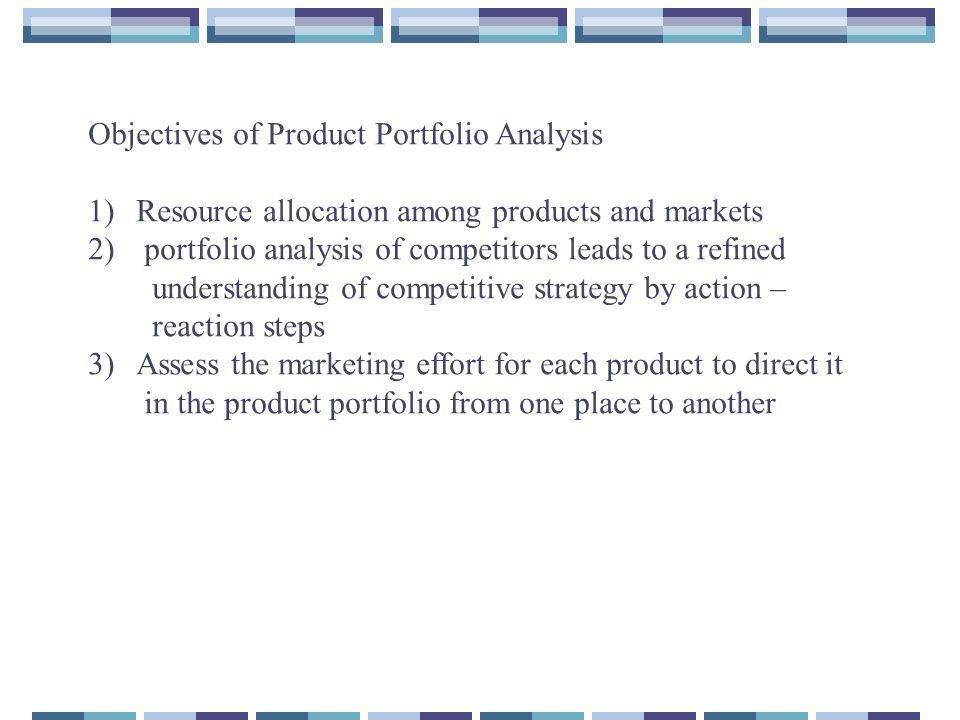 Objectives of Product Portfolio Analysis