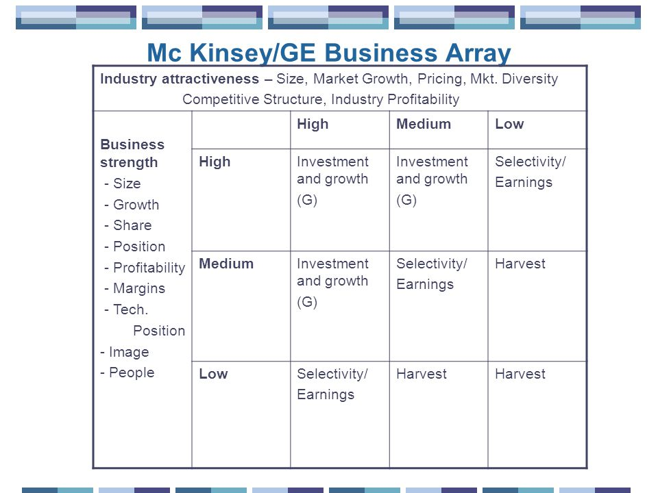 Mc Kinsey/GE Business Array