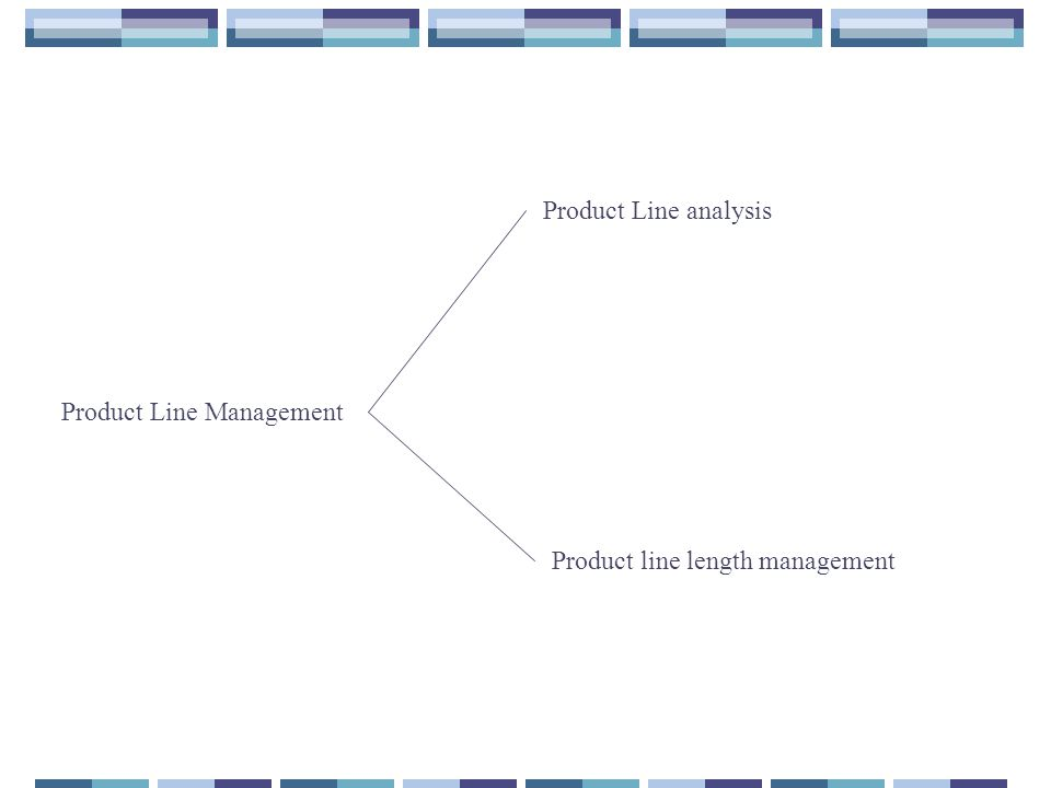 Product Line analysis Product Line Management Product line length management