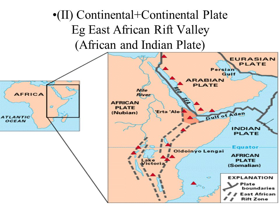 (II) Continental+Continental Plate Eg East African Rift Valley (African and Indian Plate)