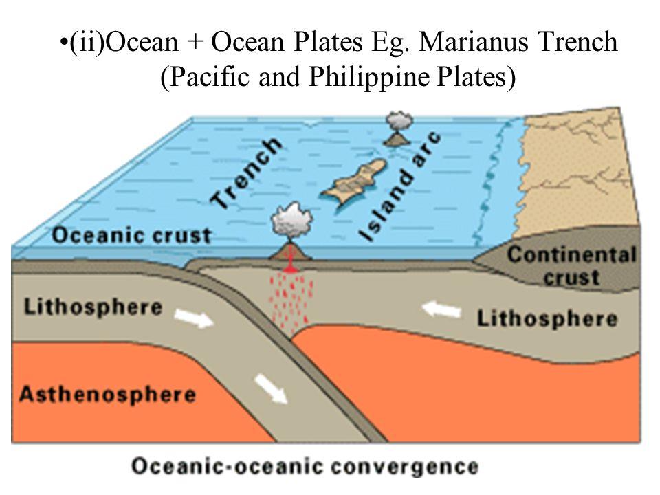 (ii)Ocean + Ocean Plates Eg