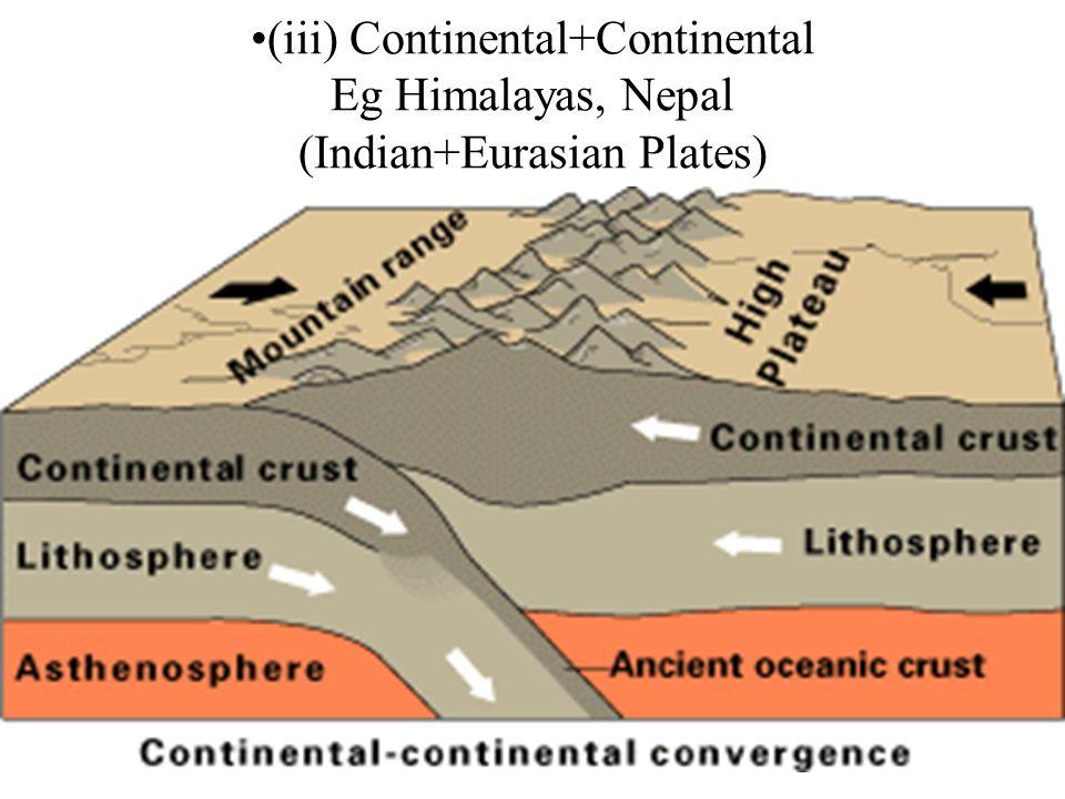 (iii) Continental+Continental Eg Himalayas, Nepal (Indian+Eurasian Plates)
