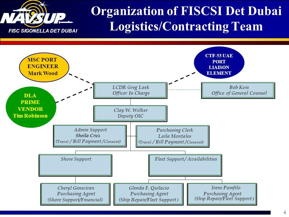 Organization of FISCSI Det Dubai Logistics/Contracting Team