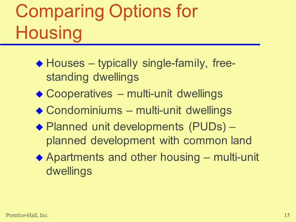 Comparing Options for Housing