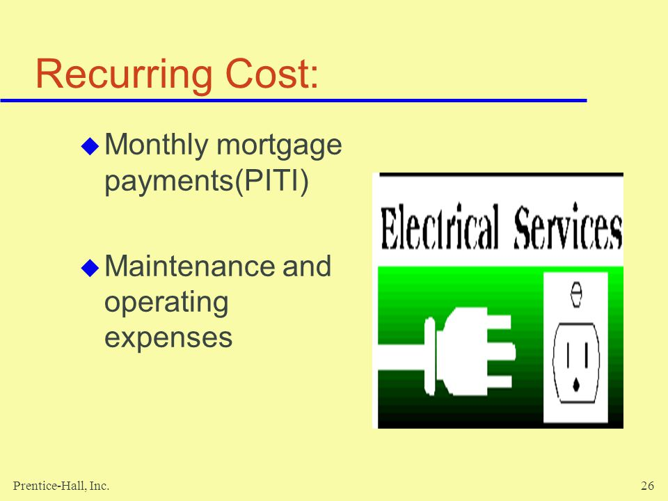 Recurring Cost: Monthly mortgage payments(PITI)