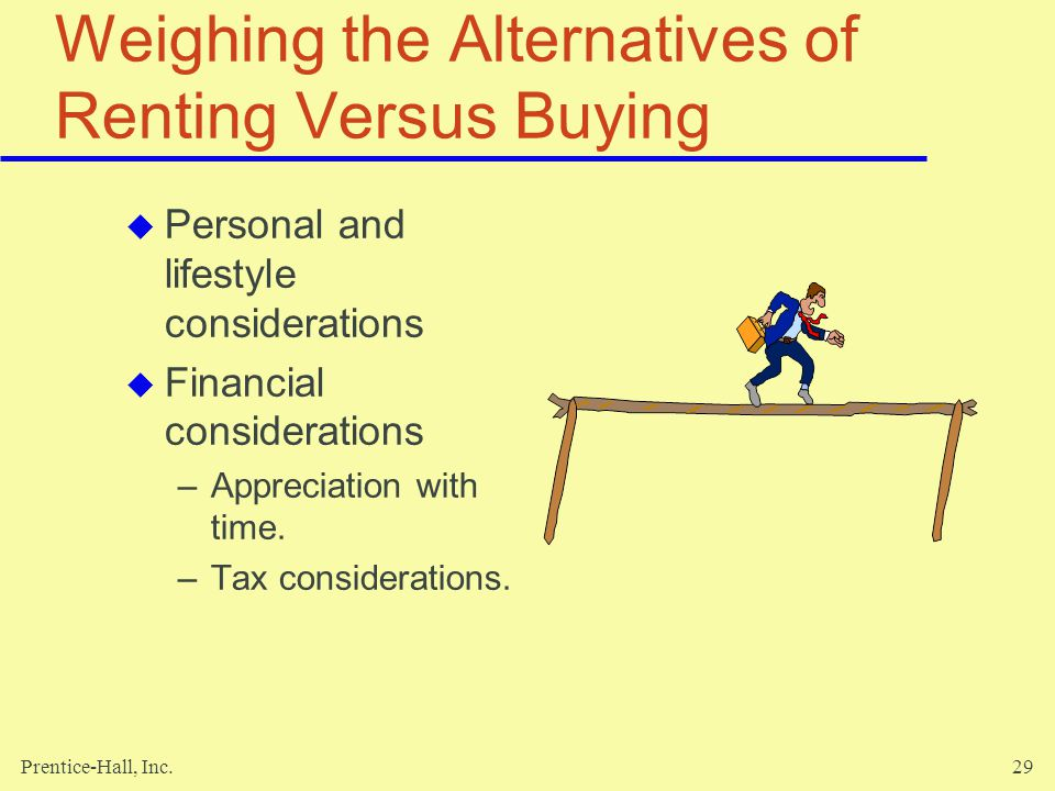 Weighing the Alternatives of Renting Versus Buying