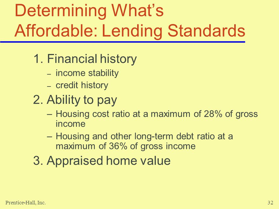 Determining What's Affordable: Lending Standards