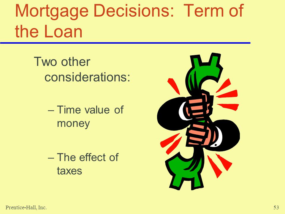 Mortgage Decisions: Term of the Loan