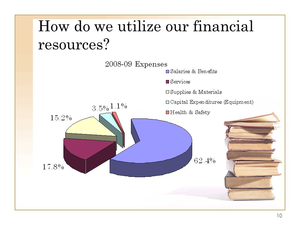 How do we utilize our financial resources