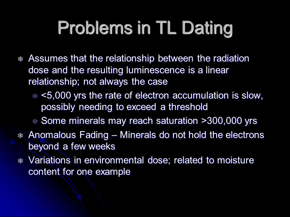 Problems in TL Dating