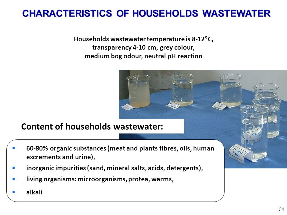 Content of households wastewater: