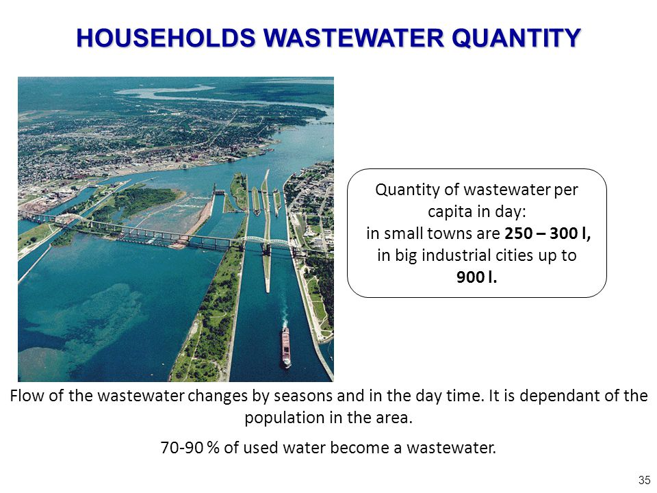 HOUSEHOLDS WASTEWATER QUANTITY