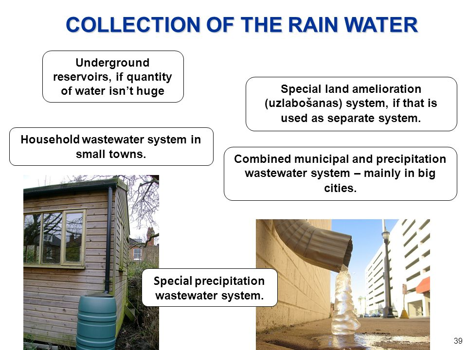 COLLECTION OF THE RAIN WATER