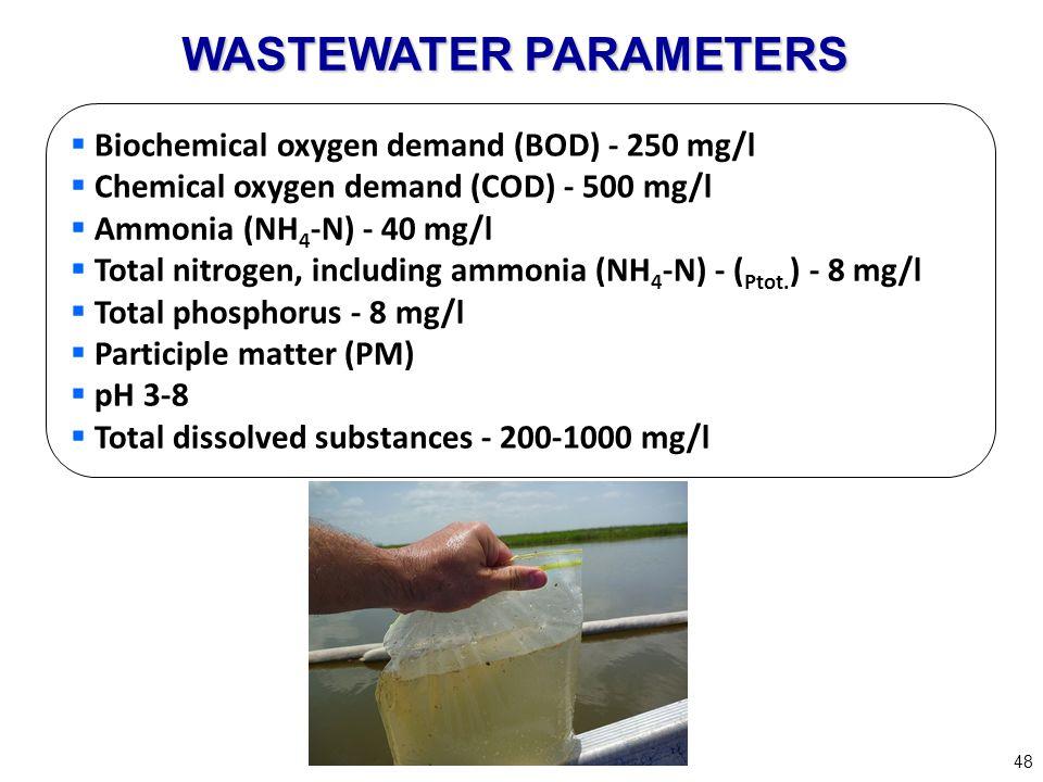 WASTEWATER PARAMETERS