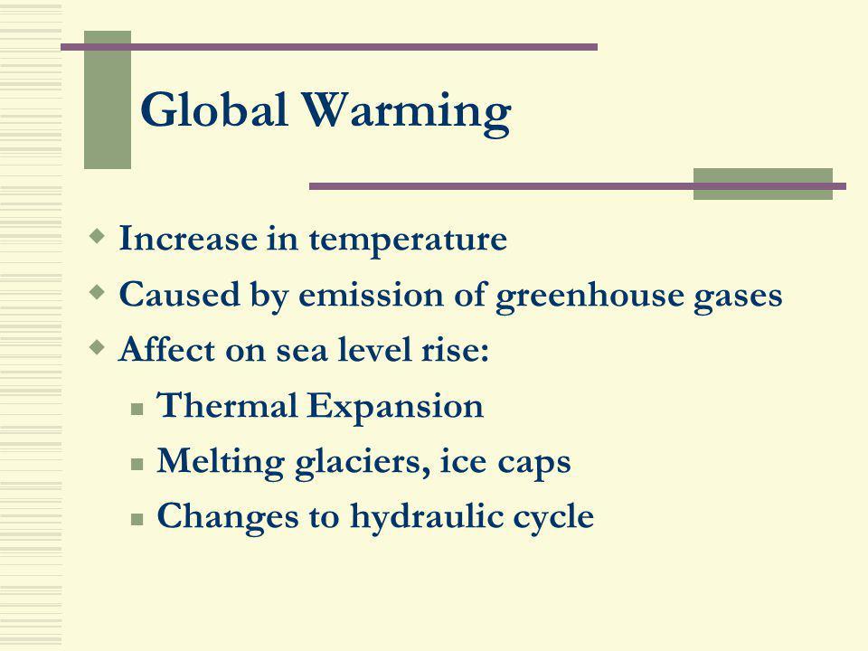 Global Warming Increase in temperature