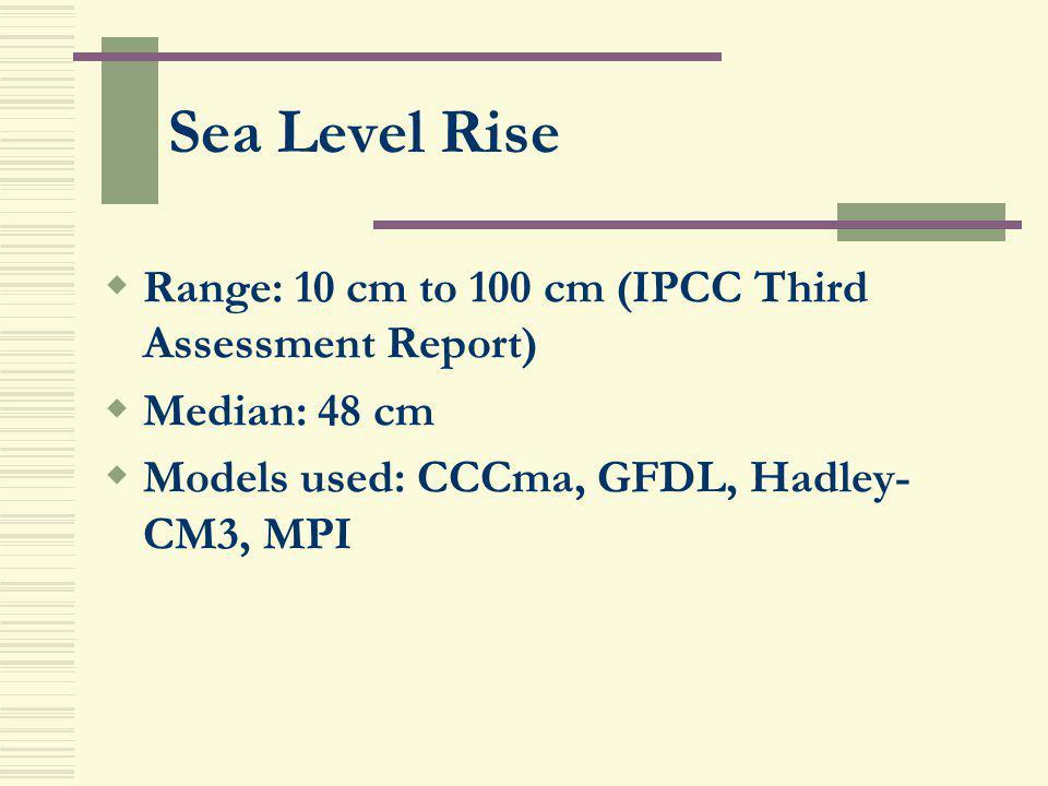Sea Level Rise Range: 10 cm to 100 cm (IPCC Third Assessment Report)