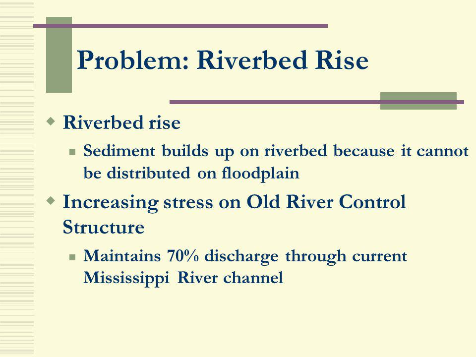 Problem: Riverbed Rise