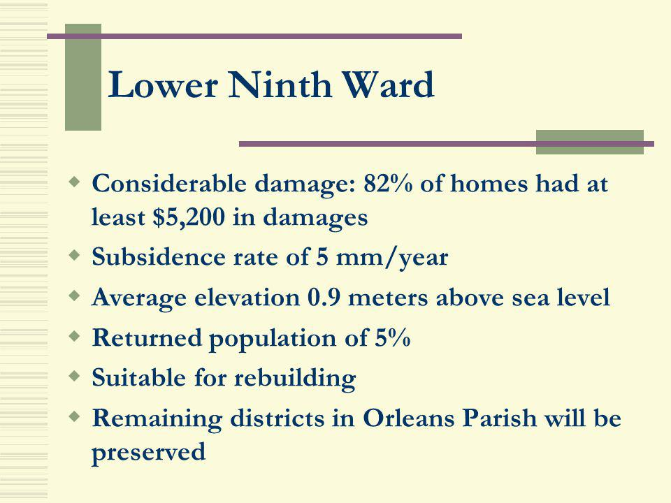 Lower Ninth Ward Considerable damage: 82% of homes had at least $5,200 in damages. Subsidence rate of 5 mm/year.